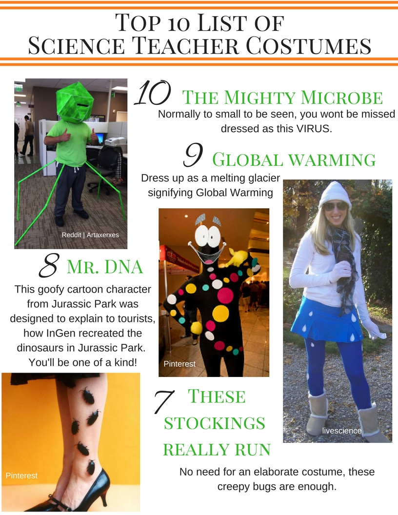 1 - Top 10 Costumes for Science Teachers