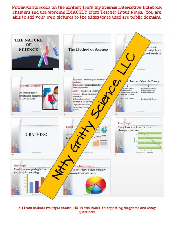 2294482 Page 5 600x776 - Nature of Science: PowerPoint, Notes & Test ~ EDITABLE!