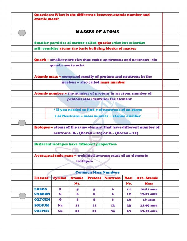 2414446 Page 3 600x776 - Atoms and the Periodic Table: PS Notes, PowerPoint & Test ~ EDITABLE