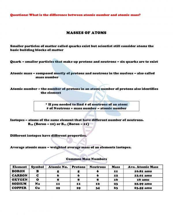 2414446 Page 4 600x776 - Atoms and the Periodic Table: PS Notes, PowerPoint & Test ~ EDITABLE