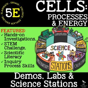 Cell Processes and Energy 300x300 - CELLS: PROCESSES & ENERGY - Demos, Labs and Science Stations