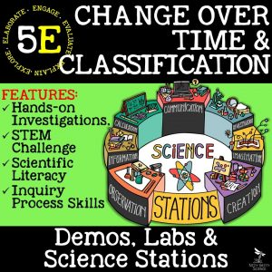 Change Over Time 300x300 - CHANGE OVER TIME & CLASSIFICATION - Demos, Labs and Science Stations