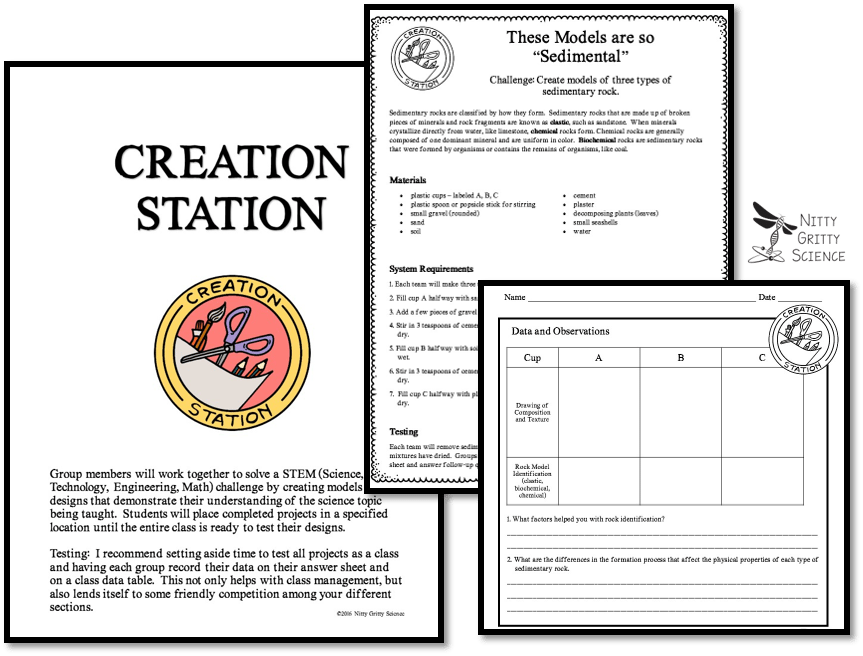 Creation - Implementing Successful Science Stations for ALL Learners
