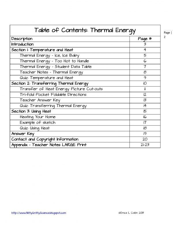 DEMO THERMAL ENERGY Page 2 600x776 - Thermal Energy