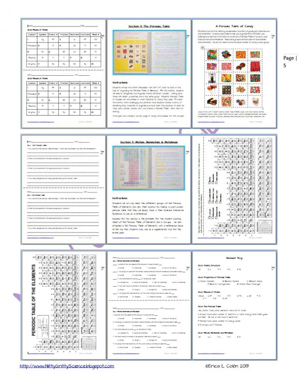 Demo Atoms and Periodic Table Page 5 1 600x776 - Physical Science Interactive Notebook - The Complete Bundle for an Entire Year