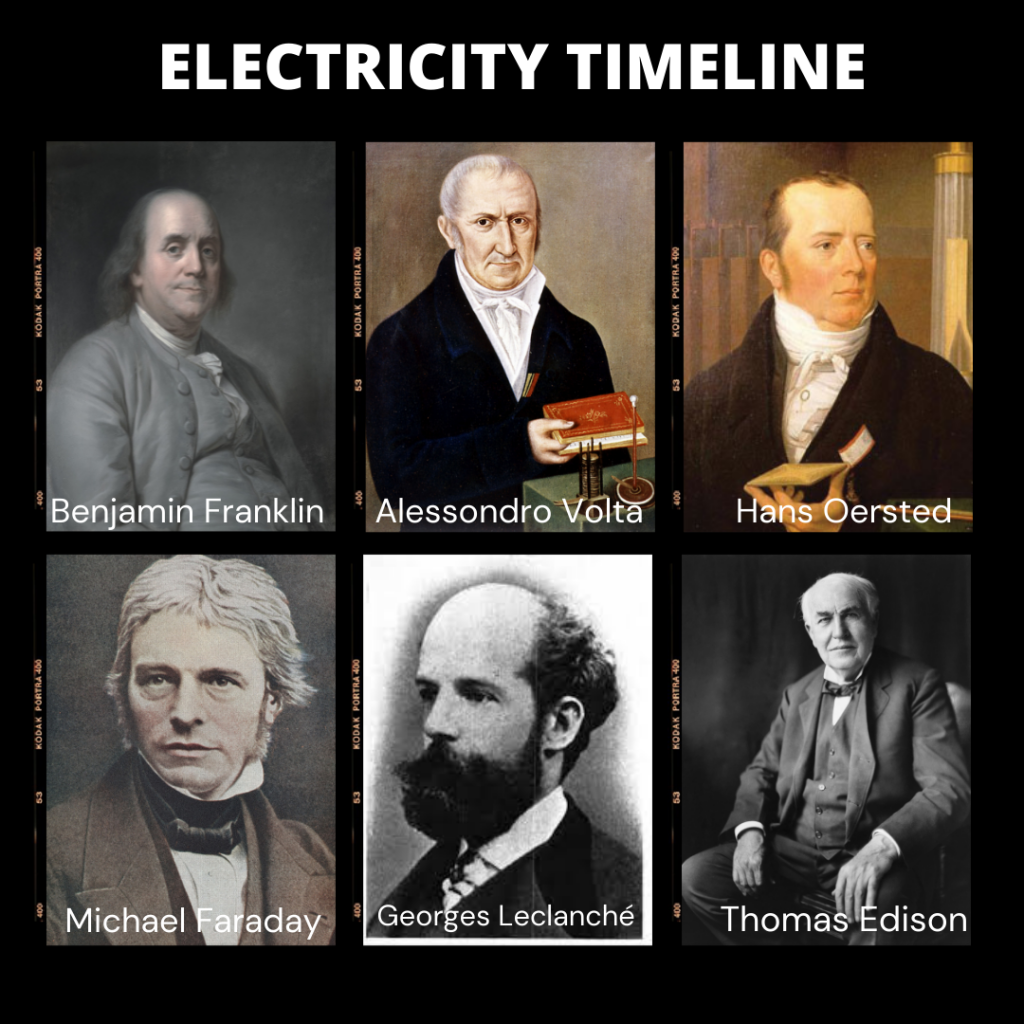 E Timeline 1024x1024 - Section 2: Electrical Current