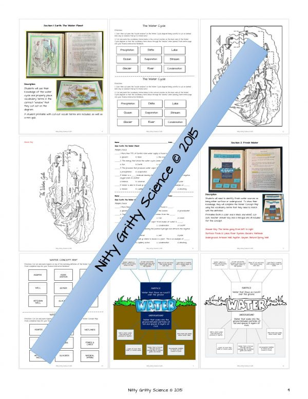 ES INB Earths Waters Page 4 1 600x776 - Earth Science Interactive Notebook: The Complete Bundle for an Entire Year