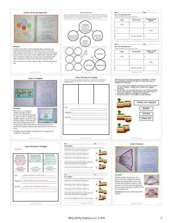 ES INB Forces that Shape the Earth Page 4 600x776 - Forces that Shape the Earth