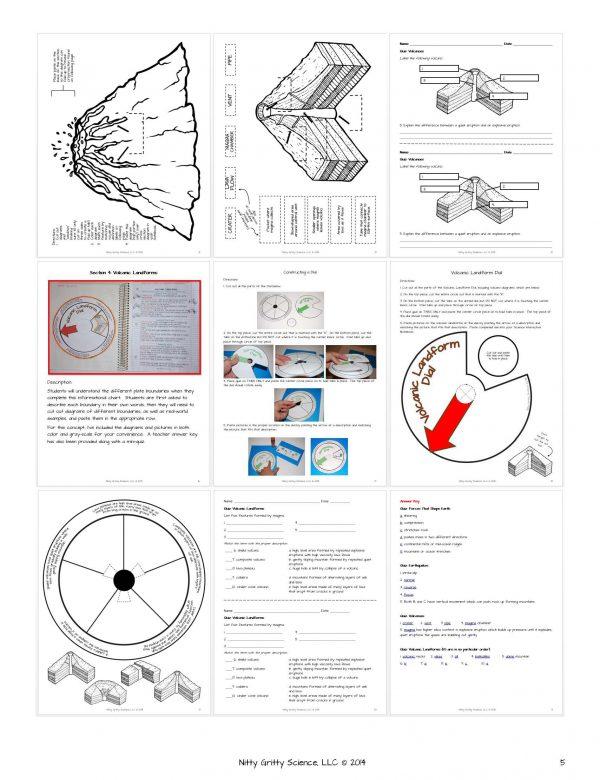 ES INB Forces that Shape the Earth Page 5 600x780 - Forces that Shape the Earth
