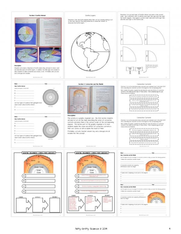 ES INB Plate Tectonics Page 4 1 600x776 - Earth Science Interactive Notebook: The Complete Bundle for an Entire Year