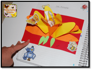 Flower w Logo 300x229 - Science Interactive Notebook Learning Series: Using Visuals and Graphics to Improve Critical Thinking Skills