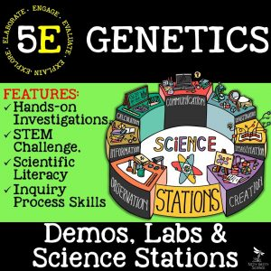 Genetics 300x300 - GENETICS: THE SCIENCE OF HEREDITY - Demos, Labs and Science Stations