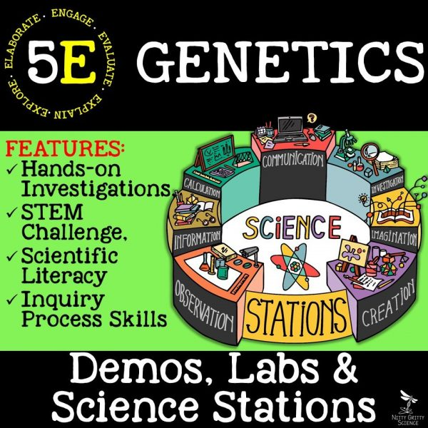 Genetics 600x600 - GENETICS: THE SCIENCE OF HEREDITY - Demos, Labs and Science Stations