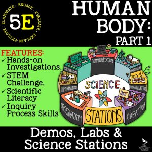 Human Body Part 1 300x300 - HUMAN BODY Part 1 - Demos, Labs and Science Stations
