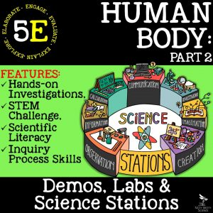 Human Body Part 2 300x300 - HUMAN BODY Part 2 - Demos, Labs and Science Stations
