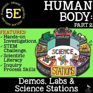 Human Body Part 2 300x300 - Shop