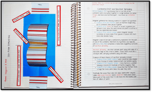 ISN1 1 300x182 - Plate Tectonics and Sea Floor Spreading for Science Interactive Notebooks