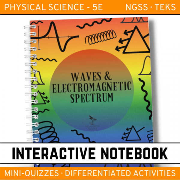 Intro to Earth Science 3 3 600x600 - Waves and the Electromagnetic Spectrum