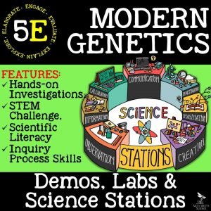 Modern Genetics 300x300 - MODERN GENETICS - Demos, Labs and Science Stations