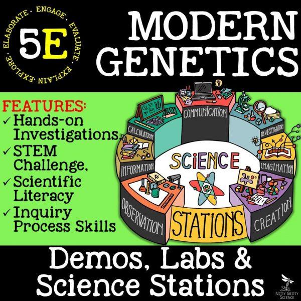 Modern Genetics 600x600 - MODERN GENETICS - Demos, Labs and Science Stations