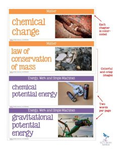 PHYSICAL SCIENCE VOCABULARY DEMO Page 1 232x300 - Using Word Walls in Science