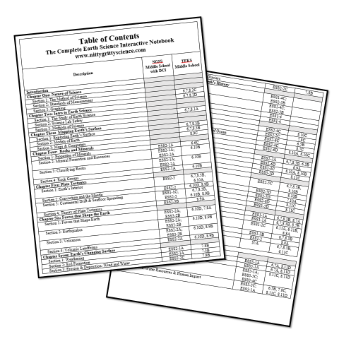 Picture1 2 - Science Interactive Notebooks - Table of Contents aligned to NGSS and TEKS