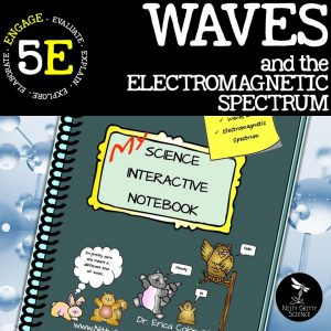 Slide10 2 300x300 - Waves and the Electromagnetic Spectrum