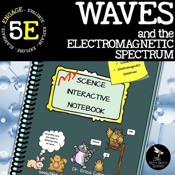 Slide10 2 600x600 - Waves and the Electromagnetic Spectrum