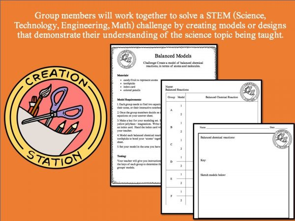 Slide10 3 600x450 - CHEMICAL BONDS AND EQUATIONS - Demos, Labs and Science Stations