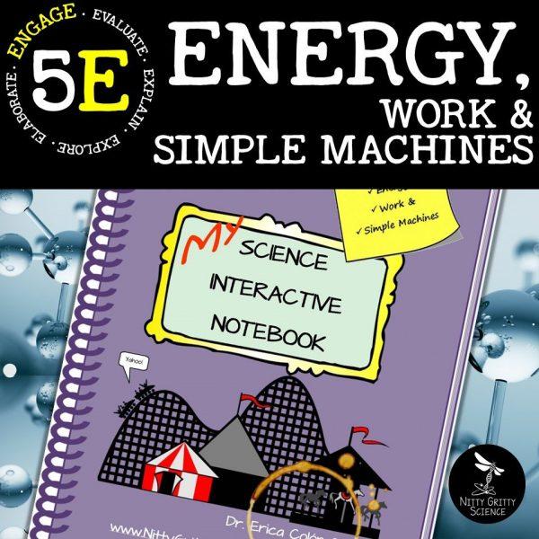 Slide4 1 1 600x600 - Energy, Work & Simple Machines