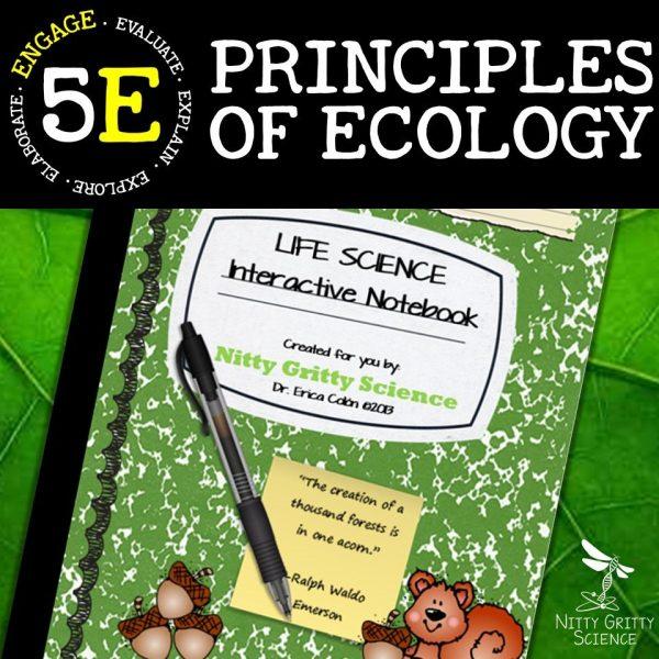 Slide5 1 600x600 - Principles of Ecology