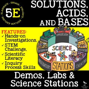 Solutions Acids and Bases 300x300 - SOLUTIONS, ACIDS & BASES - Demos, Labs and Science Stations