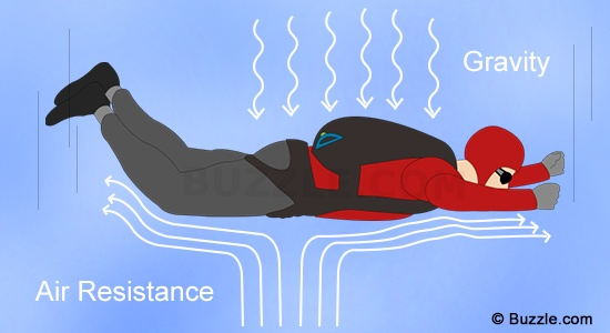 air resistance - Section 3: Motion and Forces