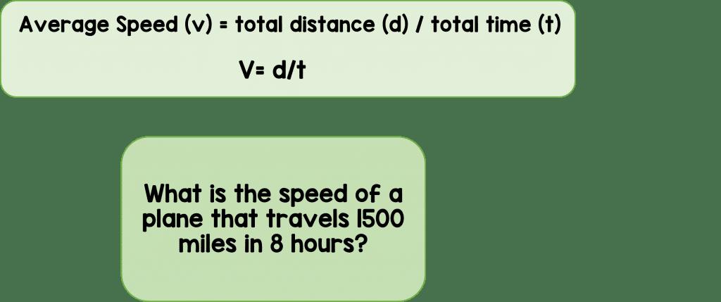 average speed 1024x429 - Section 1: Describing Motion