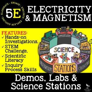 demoPreviewElectricityandMagnetism Page 01 300x300 - ELECTRICITY & MAGNETISM - Demos, Lab and Science Stations