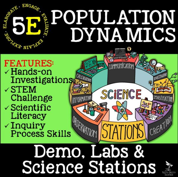 demoPreviewPopulationDynamics Page 1 600x594 - POPULATION DYNAMICS - Life Science Demos, Labs and Science Stations