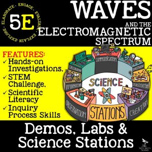 demoPreviewWavesandElectromagneticSpectrum Page 1 300x300 - WAVES AND THE ELECTROMAGNETIC SPECTRUM - Demos, Labs and Science Stations