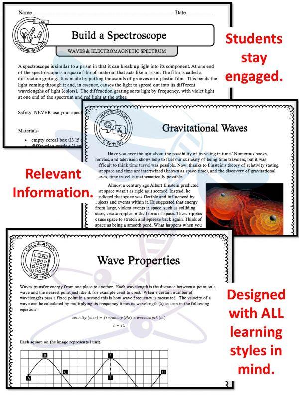 demoPreviewWavesandElectromagneticSpectrum Page 5 600x800 - WAVES AND THE ELECTROMAGNETIC SPECTRUM - Demos, Labs and Science Stations