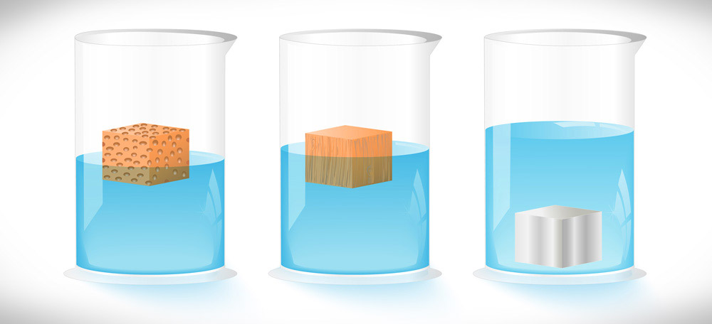 density wiki header - Section 2: Standards of Measurement