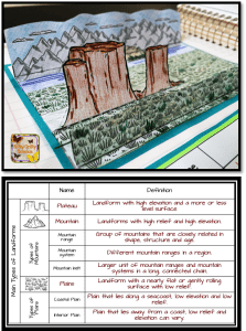 landforms w logo 223x300 - Science Interactive Notebook Learning Series: Using Visuals and Graphics to Improve Critical Thinking Skills