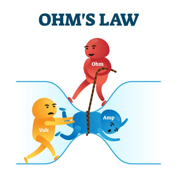 ohmslaw - Section 2: Electrical Current