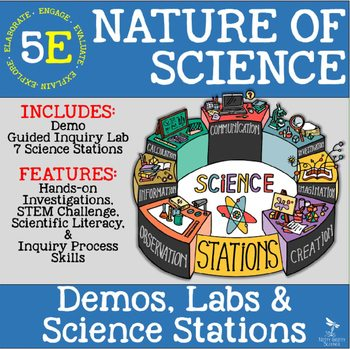 original 2568042 1 - NATURE OF SCIENCE - Demo, Lab & Science Stations ~ 5E Inquiry