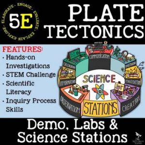 original 2592717 1 300x300 - PLATE TECTONICS - Demo, Lab & Science Stations