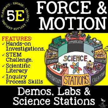 original 2723742 1 - FORCE AND MOTION - Demos, Lab and Science Stations