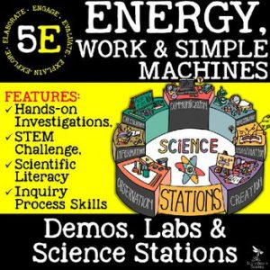 original 2793800 1 300x300 - ENERGY, WORK & SIMPLE MACHINES - Demo, Lab and Science Stations