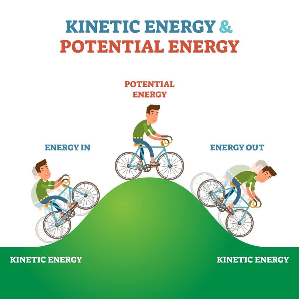 pandkenergy 1024x1024 - Section 1: Nature of Energy