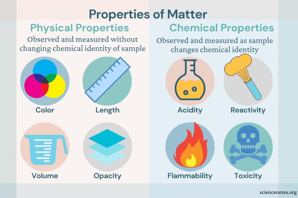 physchemchange 1024x683 - Section 3: Describing Matter