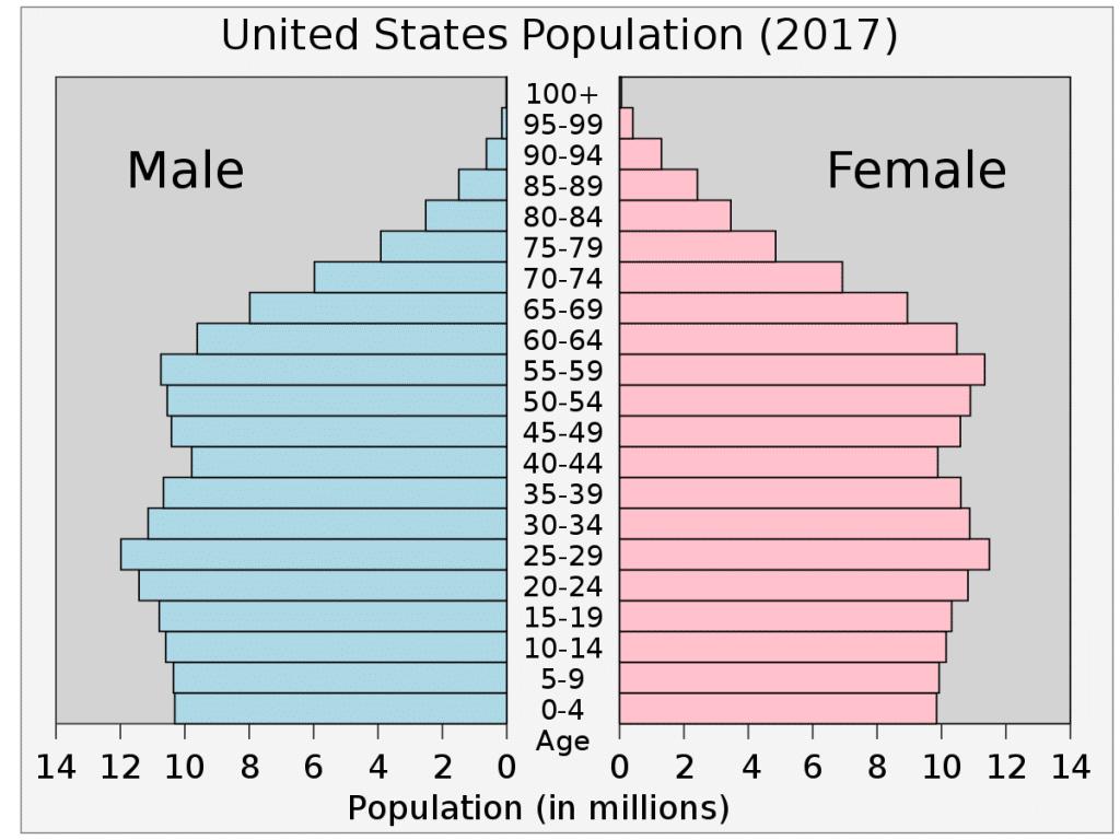 population 1024x768 - Section 2: Human Population