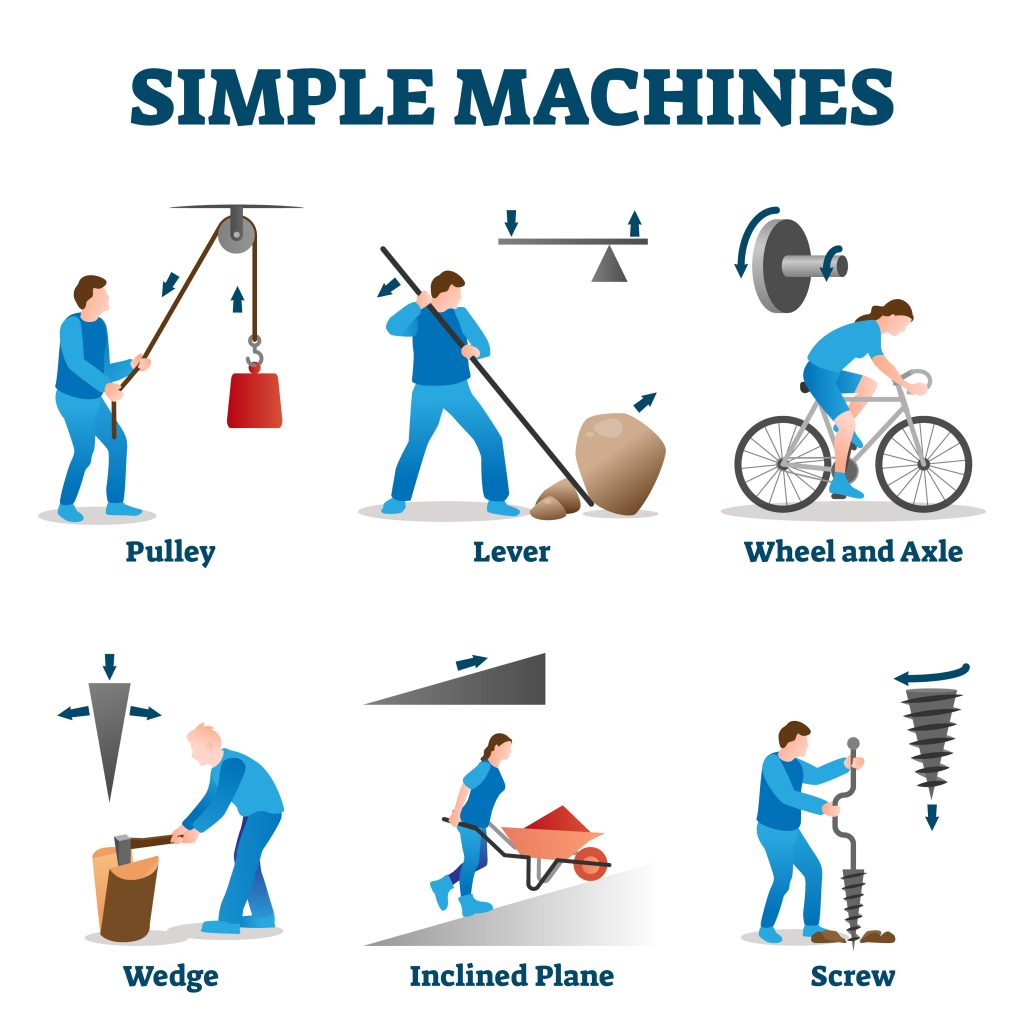 simple machine 1024x1024 - Section 5: Simple Machines