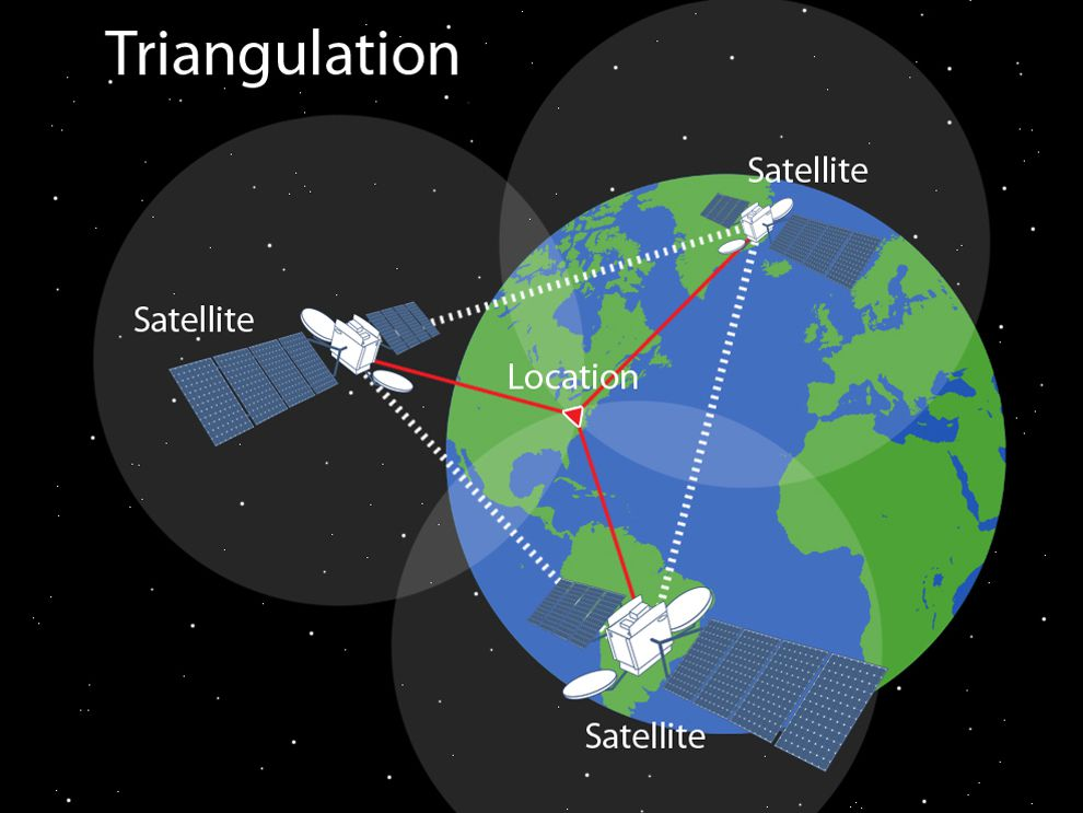 triangulation - Section 5: Communicating with Radio Waves